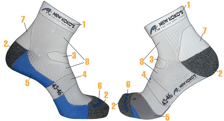 socks-tecnica